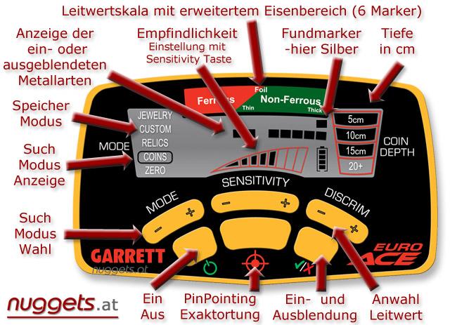 GARRETT EuroACE kauft man bei www.nuggets.at mit Beratung und Service - immer auf Lager und sofort lieferbar !