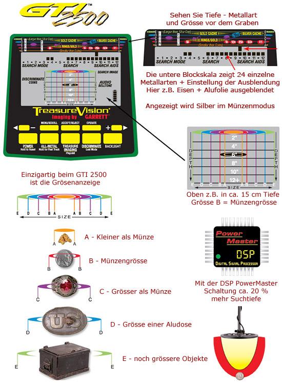 GARRETT GTI 2500 Metal Detector www.nuggets.at