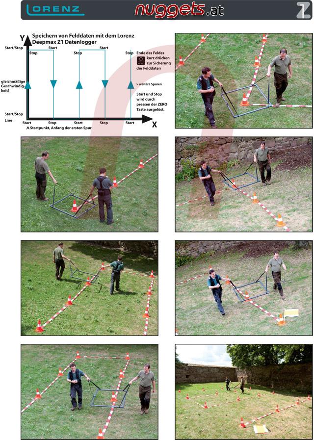 LORENZ DeepMax Z1 Metal Detector GPS Data Logger www.nuggets.at Metalldetektor Golddetector Gold Detektor