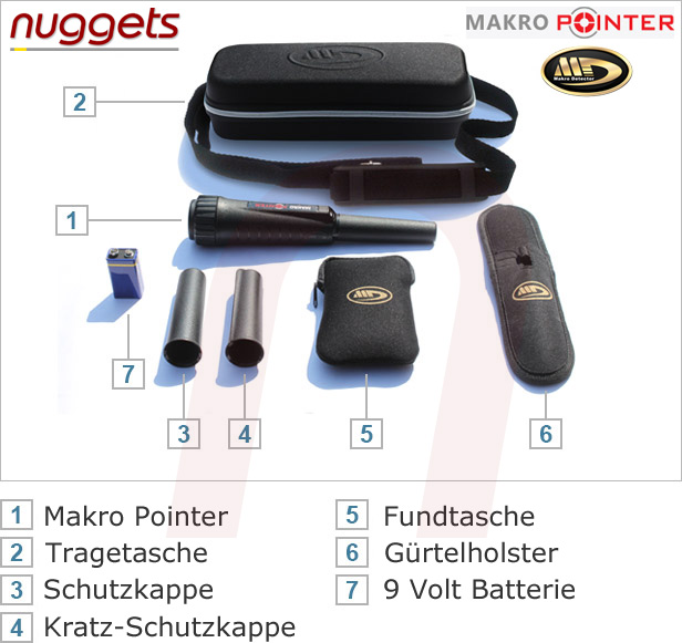 Makro Pointer MakroPointer PinPointer www.nuggets.at