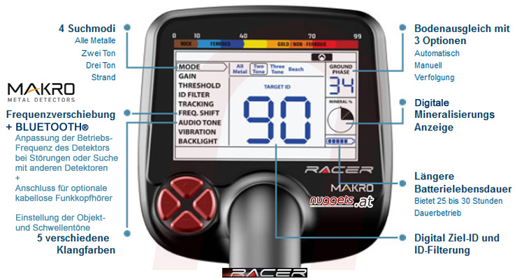 MakroDetector RACER Metalldetektor www.nuggets.at 0049 700 33835867