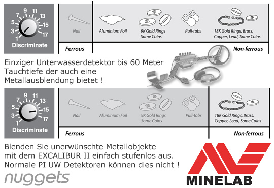 MINELAB Detectors www.nuggets.at