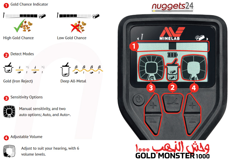 Minelab Gold Monster 1000 in stock and ready for delivery nuggets24com