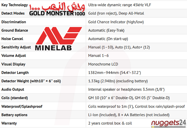 Gold Monster Golddetector from nuggets24com specifications
