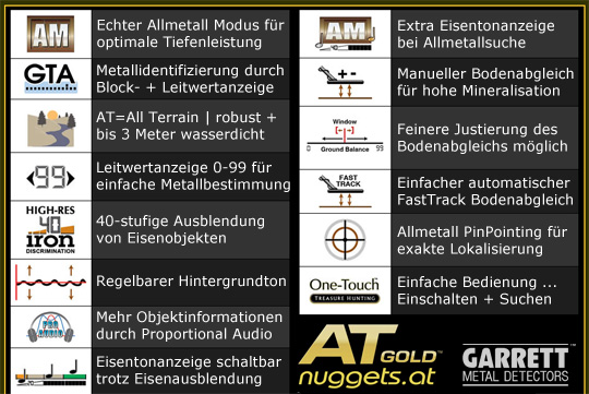 AT-GOLD Garrett Golddetektor Goldsuchgerät OnlineShop ShowRoom nuggets.at