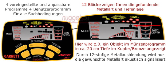 GARRETT Metalldetektor Metal Detector kauft man bei nuggets.at
