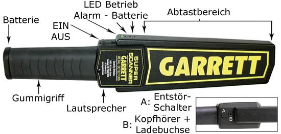 GARRETT SuperScanner Detector www.garrettaustria.com Special Price
