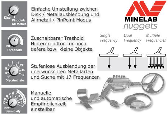 MINELAB Excalibur II Underwater Detector Unterewasser Taucher Detektor Schatzsuche www.nuggets.at OnlineShop - Alles auf Lager und sofort lieferbar