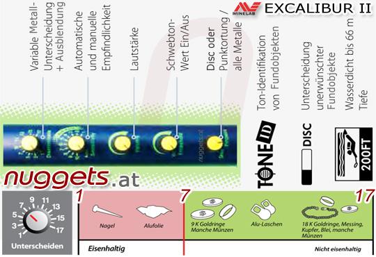 Minelab Excalibur II 2 www.nuggets.at Metalldetektor