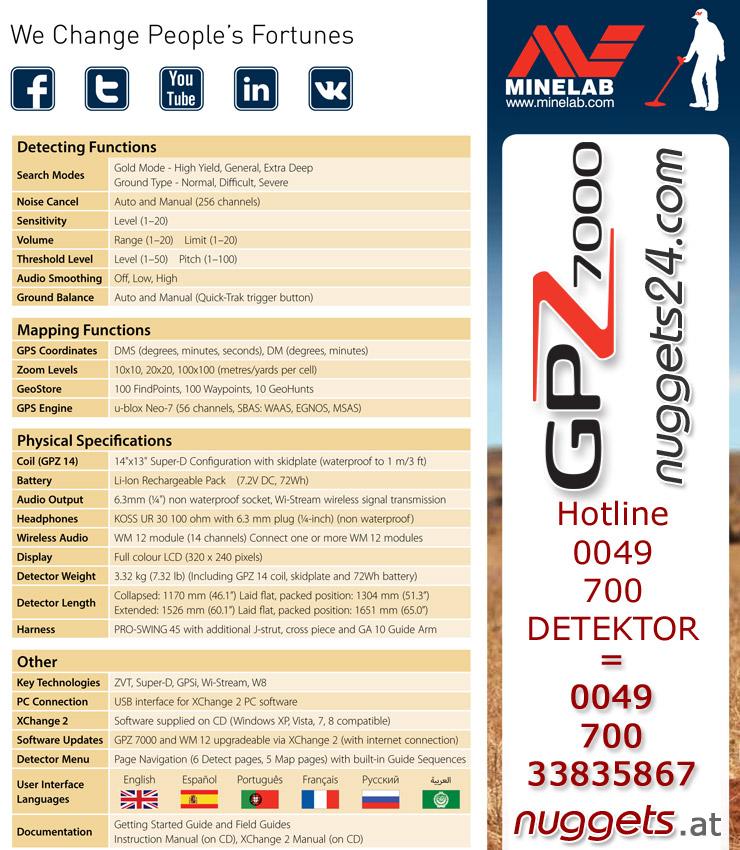 Tech Data Minelab GPZ-7000 Goldfinder Detector nuggets24com