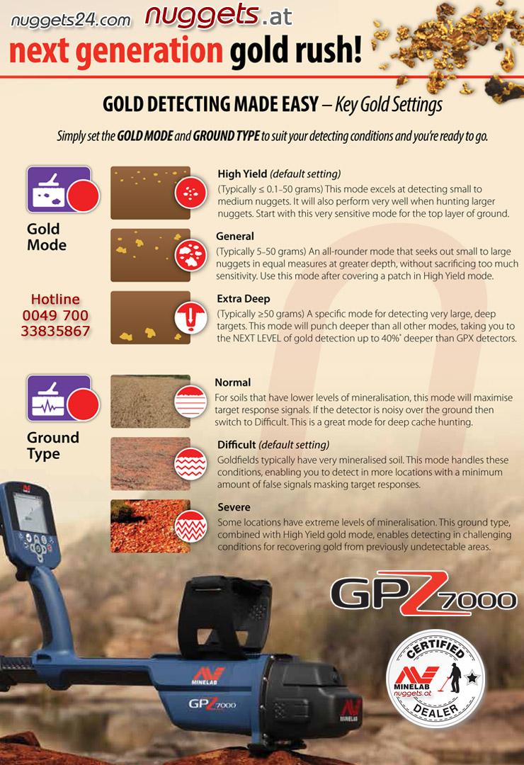 Minelab GPZ 7000 Gold Detector Goldfinder nuggets24com