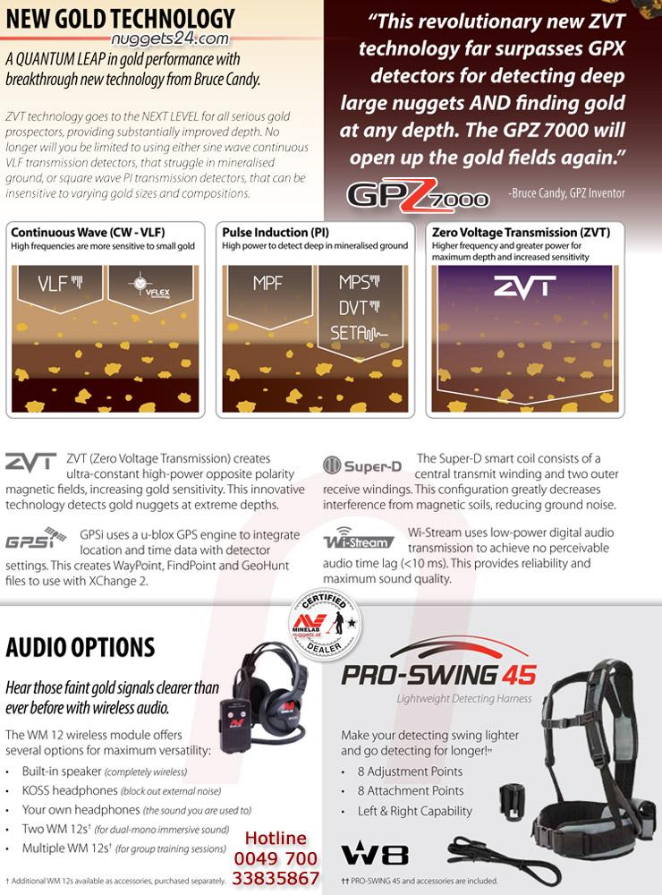 Minelab GPZ7000 ZVT Zero Voltage finds more Gold www.nuggets24.com